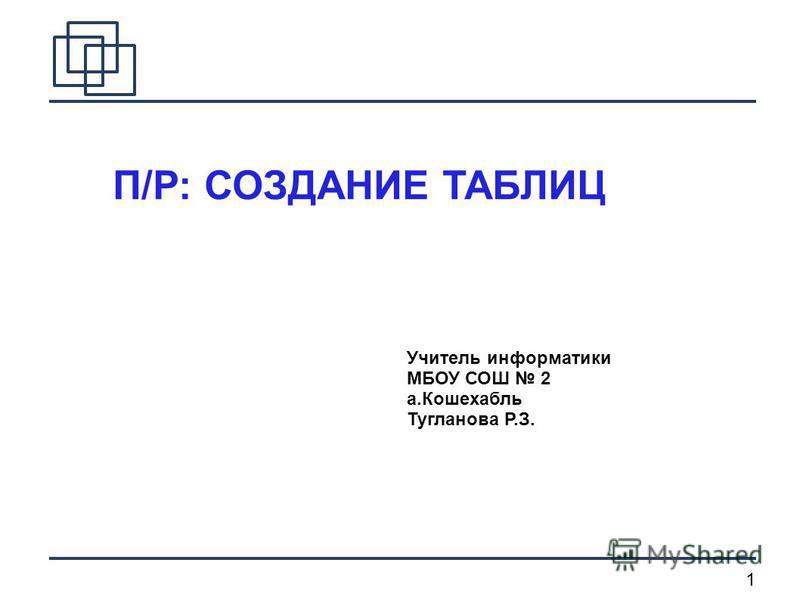 1 П/Р: СОЗДАНИЕ ТАБЛИЦ Учитель информатики МБОУ СОШ 2 а.Кошехабль Тугланова Р.З.
