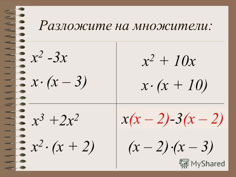Разложите на множители: x 2 -3x x (x – 3) x 2 + 10x x (x + 10) x 3 +2x 2 x 2 (x + 2) x(x – 2)-3(x – 2) (x – 2) (x – 3) x(x – 2)-3(x – 2)