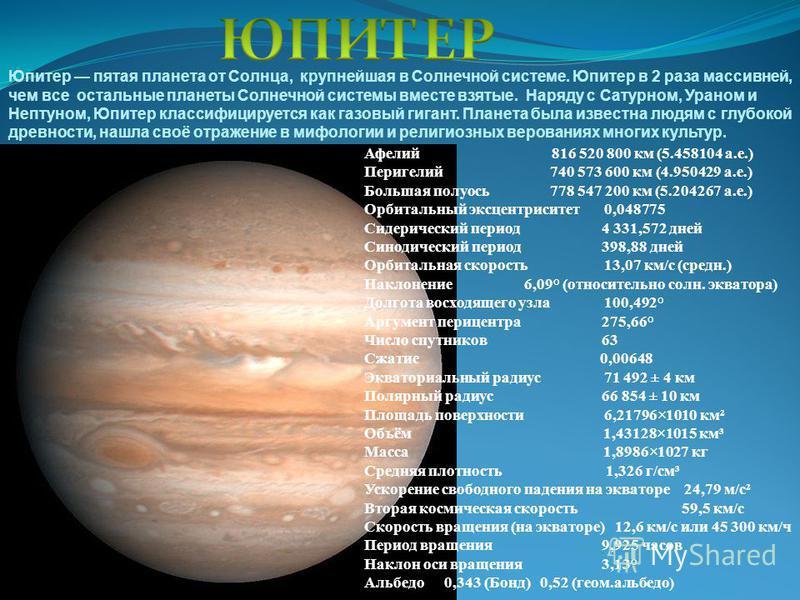 Юпитер пятая планета от Солнца, крупнейшая в Солнечной системе. Юпитер в 2 раза массивней, чем все остальные планеты Солнечной системы вместе взятые. Наряду с Сатурном, Ураном и Нептуном, Юпитер классифицируется как газовый гигант. Планета была извес