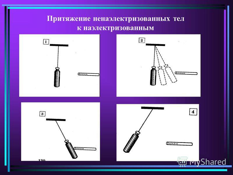Притяжение не наэлектризованных тел к наэлектризованным