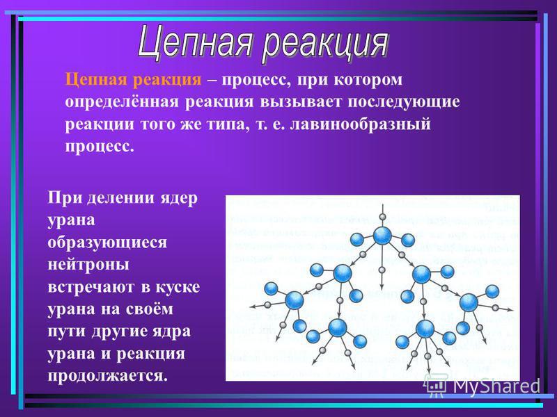 Цепная реакция – процесс, при котором определённая реакция вызывает последующие реакции того же типа, т. е. лавинообразный процесс. При делении ядер урана образующиеся нейтроны встречают в куске урана на своём пути другие ядра урана и реакция продолж