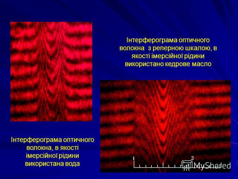 Інтерферограма оптичного волокна, в якості імерсійної рідини використана вода Інтерферограма оптичного волокна з реперною шкалою, в якості імерсійної рідини використано кедрове масло
