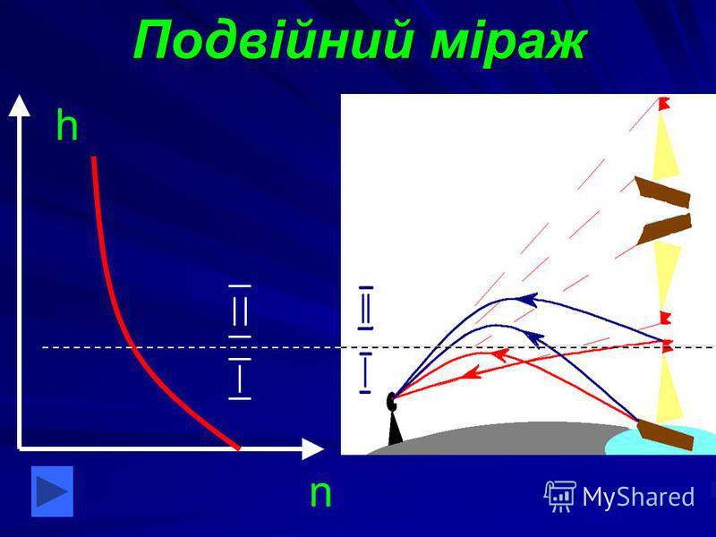 Подвійний міраж h n