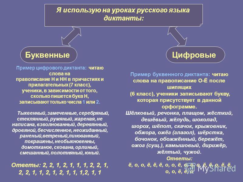 Я использую на уроках русского языка диктанты: Буквенные Цифровые Пример цифрового диктанта: читаю слова на правописание Н и НН в причастиях и прилагательных (7 класс), ученики, в зависимости от того, сколько пишется букв Н, записывают только числа 1