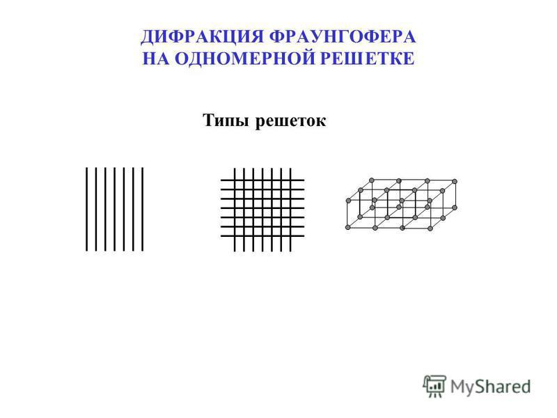 Типы решеток ДИФРАКЦИЯ ФРАУНГОФЕРА НА ОДНОМЕРНОЙ РЕШЕТКЕ
