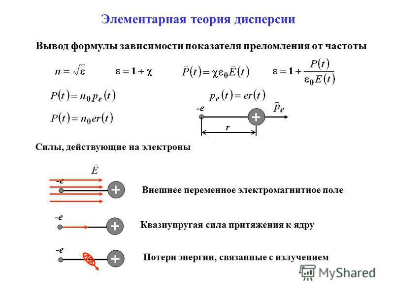 Элементарная теория дисперсии Вывод формулы зависимости показателя преломления от частоты r -e Силы, действующие на электроны -e Внешнее переменное электромагнитное поле Квазиупругая сила притяжения к ядру Потери энергии, связанные с излучением
