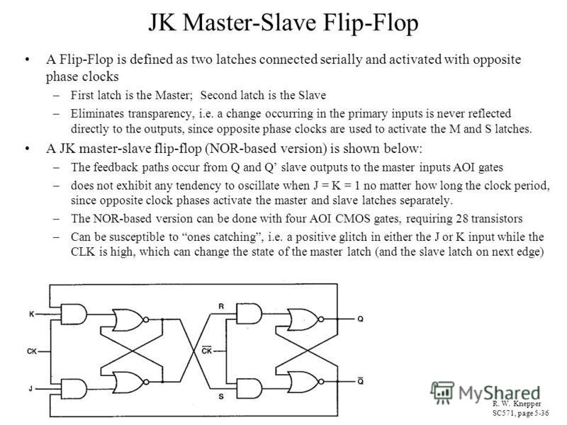 JK Master-Slave Flip-Flop A Flip-Flop is defined as two latches connected serially and activated with opposite phase clocks –First latch is the Master; Second latch is the Slave –Eliminates transparency, i.e. a change occurring in the primary inputs