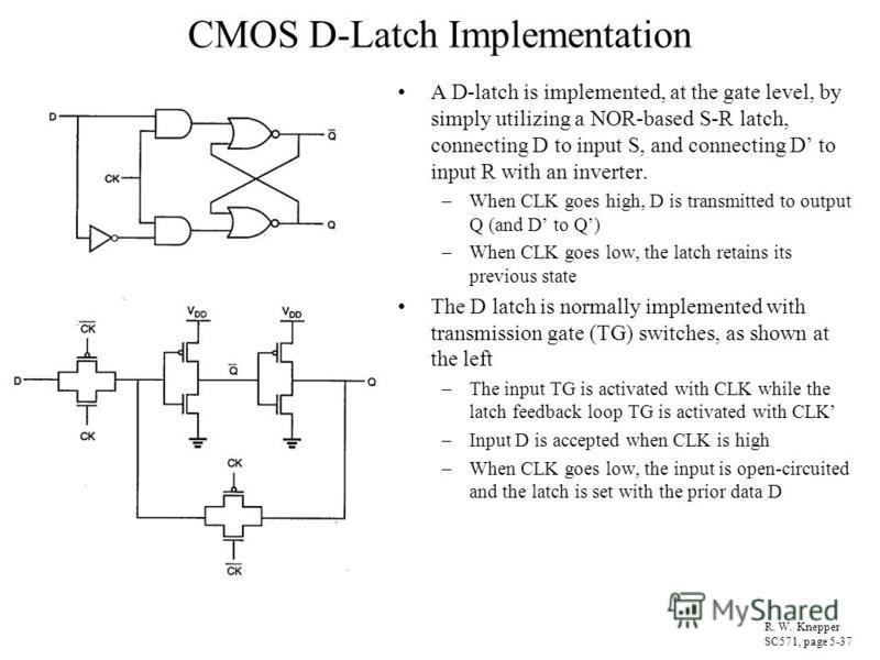 CMOS D-Latch Implementation A D-latch is implemented, at the gate level, by simply utilizing a NOR-based S-R latch, connecting D to input S, and connecting D to input R with an inverter. –When CLK goes high, D is transmitted to output Q (and D to Q)
