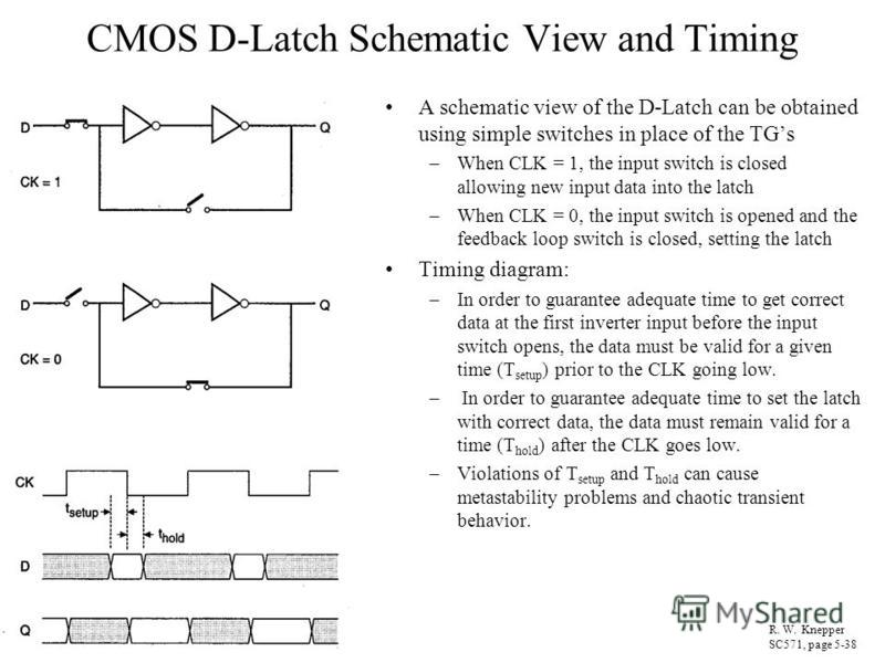 CMOS D-Latch Schematic View and Timing A schematic view of the D-Latch can be obtained using simple switches in place of the TGs –When CLK = 1, the input switch is closed allowing new input data into the latch –When CLK = 0, the input switch is opene