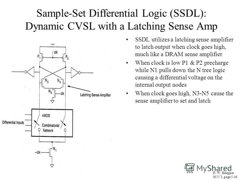 Sample-Set Differential Logic (SSDL): Dynamic CVSL with a Latching Sense Amp SSDL utilizes a latching sense amplifier to latch output when clock goes high, much like a DRAM sense amplifier When clock is low P1 & P2 precharge while N1 pulls down the N