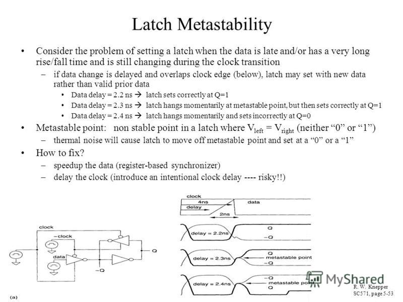 Latch Metastability Consider the problem of setting a latch when the data is late and/or has a very long rise/fall time and is still changing during the clock transition –if data change is delayed and overlaps clock edge (below), latch may set with n