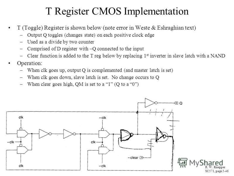 T Register CMOS Implementation T (Toggle) Register is shown below (note error in Weste & Eshraghian text) –Output Q toggles (changes state) on each positive clock edge –Used as a divide by two counter –Comprised of D register with –Q connected to the