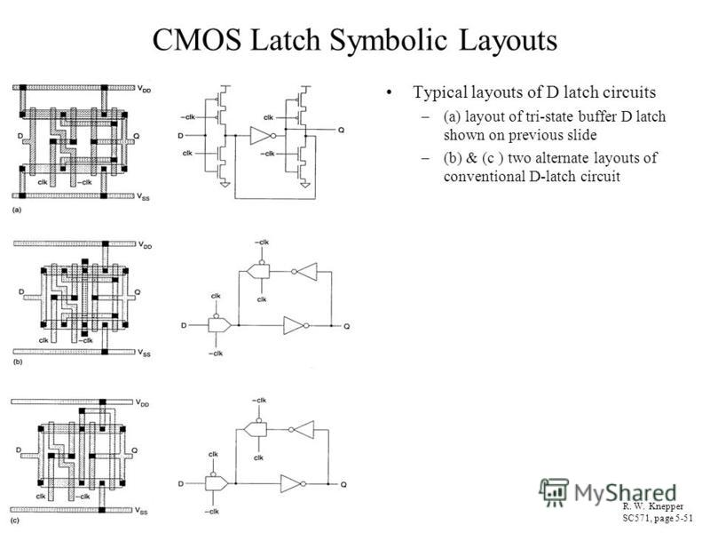 CMOS Latch Symbolic Layouts Typical layouts of D latch circuits –(a) layout of tri-state buffer D latch shown on previous slide –(b) & (c ) two alternate layouts of conventional D-latch circuit R. W. Knepper SC571, page 5-51