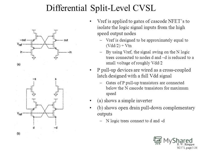 Differential Split-Level CVSL Vref is applied to gates of cascode NFETs to isolate the logic signal inputs from the high speed output nodes –Vref is designed to be approximately equal to (Vdd/2) + Vtn –By using Vref, the signal swing on the N logic t