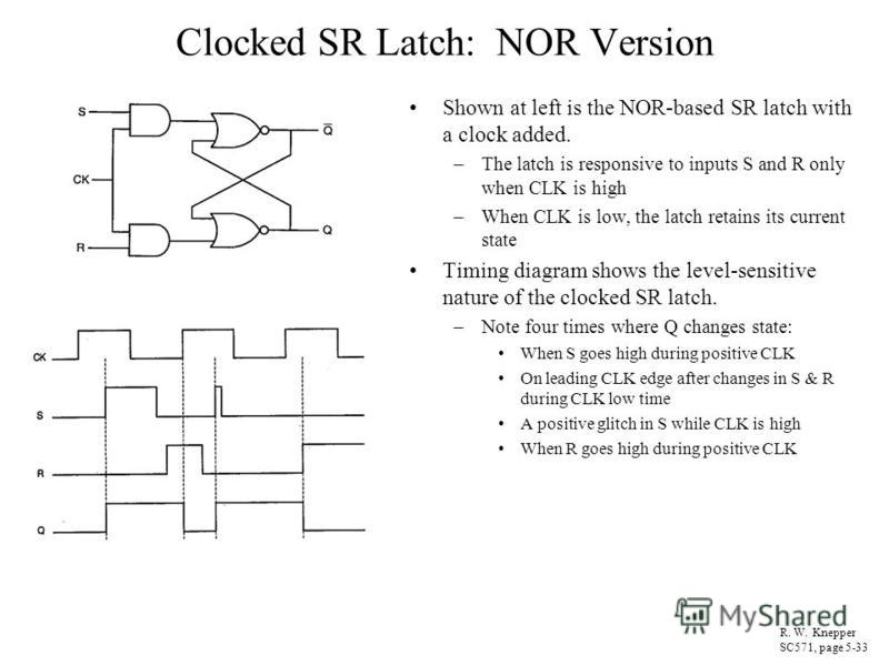 Clocked SR Latch: NOR Version Shown at left is the NOR-based SR latch with a clock added. –The latch is responsive to inputs S and R only when CLK is high –When CLK is low, the latch retains its current state Timing diagram shows the level-sensitive