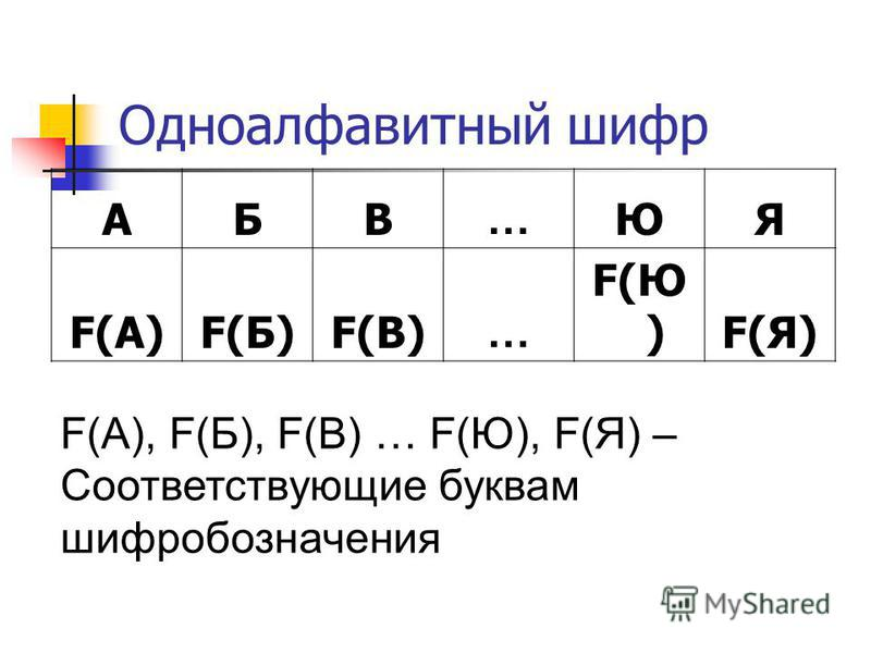 Одноалфавитный шифр АБВ … ЮЯ F(A)F(Б)F(В) … F(Ю )F(Я) F(A), F(Б), F(В) … F(Ю), F(Я) – Соответствующие буквам шифр обозначения