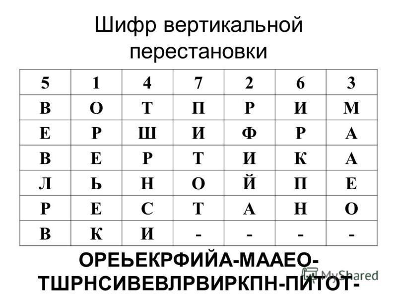 Шифр вертикальной перестановки 5147263 ВОТПРИМ ЕРШИФРА ВЕРТИКА ЛЬНОЙПЕ РЕСТАНО ВКИ---- ОРЕЬЕКРФИЙА-МААЕО- ТШРНСИВЕВЛРВИРКПН-ПИТОТ-