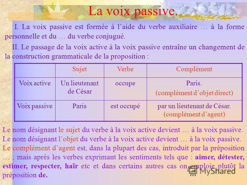 La voix passive. I. La voix passive est formée à laide du verbe auxiliaire … à la forme personnelle et du … du verbe conjugué. II. Le passage de la voix active à la voix passive entraîne un changement de la construction grammaticale de la proposition