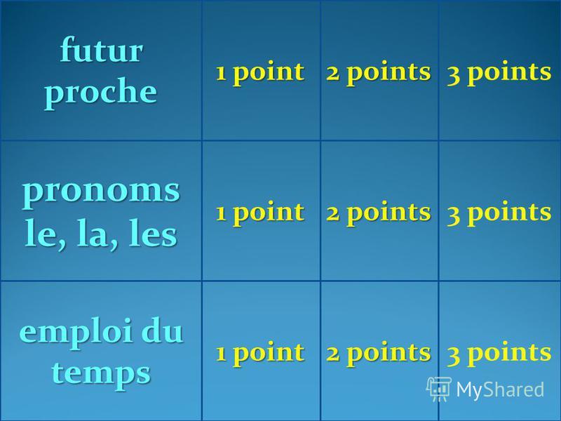 pronoms le, la, les emploi du temps 1 point 1 point 1 point 1 point 2 points 2 points 2 points 2 points 2 points 2 points 3 points futur proche 1 point 1 point