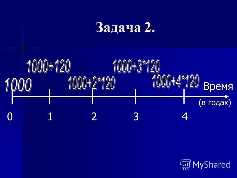 Задача 2. Время Время (в годах) (в годах) 0 1 2 3 4