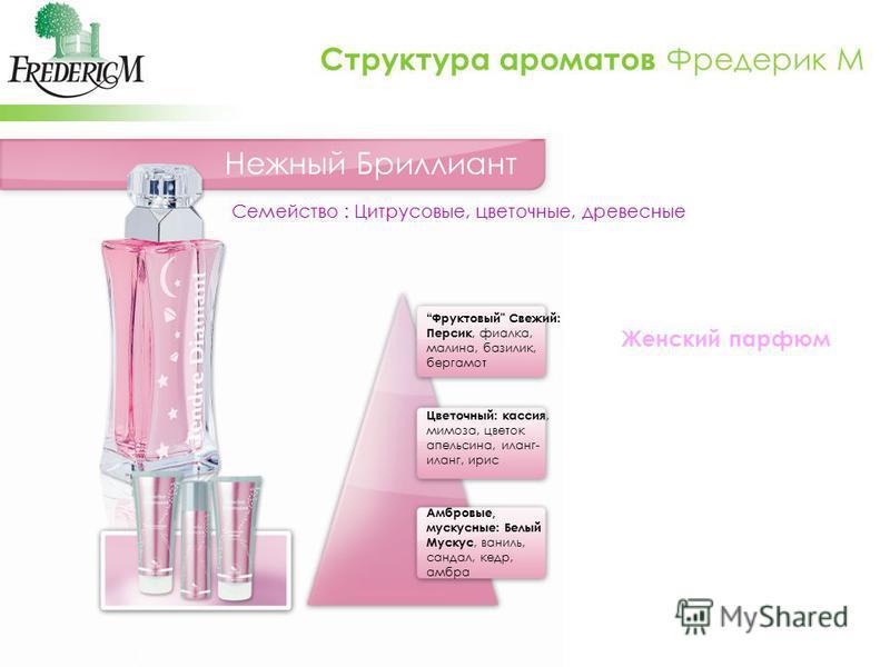 Структура ароматов Фредерик М Нежный Бриллиант Жэнский парфюм Фруктовый