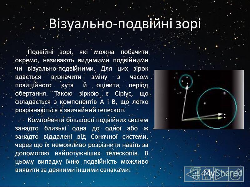 Візуально-подвійні зорі Подвійні зорі, які можна побачити окремо, називають видимими подвійними чи візуально-подвійними. Для цих зірок вдається визначити зміну з часом позиційного кута й оцінити період обертання. Такою зіркою є Сіріус, що складається