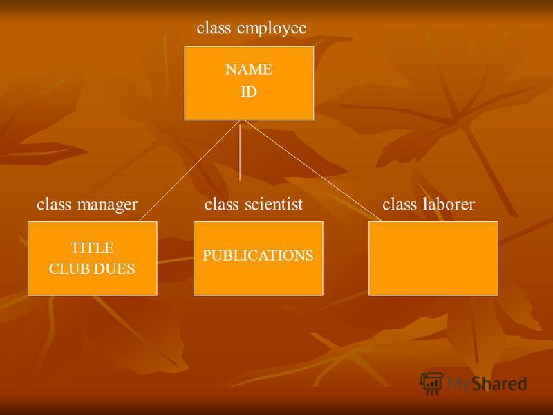 NAME ID TITLE CLUB DUES PUBLICATIONS class employee class managerclass scientistclass laborer