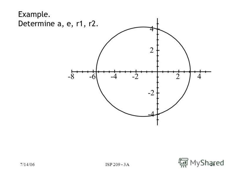 7/14/06ISP 209 - 3A25 Parameters of an elliptical orbit (a,e) Semi-major axis = a = one half the largest diameter Eccentricity = e = ratio of the distance between the focal points to the major diameter For example, this ellipse has a = 1 and e = 0.5.
