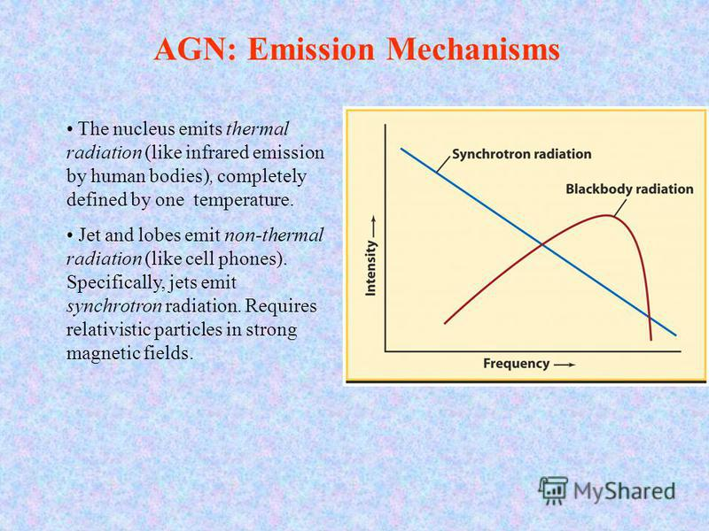 AGN: Emission Mechanisms The nucleus emits thermal radiation (like infrared emission by human bodies), completely defined by one temperature. Jet and lobes emit non-thermal radiation (like cell phones). Specifically, jets emit synchrotron radiation.