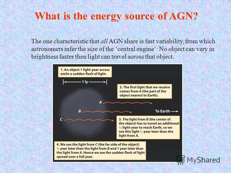 What is the energy source of AGN? The one characteristic that all AGN share is fast variability, from which astronomers infer the size of the central engine: No object can vary in brightness faster then light can travel across that object.