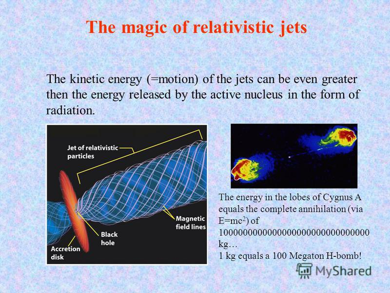 The magic of relativistic jets The kinetic energy (=motion) of the jets can be even greater then the energy released by the active nucleus in the form of radiation. The energy in the lobes of Cygnus A equals the complete annihilation (via E=mc 2 ) of