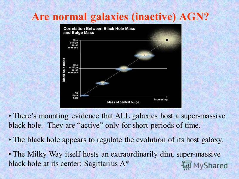 Are normal galaxies (inactive) AGN? Theres mounting evidence that ALL galaxies host a super-massive black hole. They are active only for short periods of time. The black hole appears to regulate the evolution of its host galaxy. The Milky Way itself