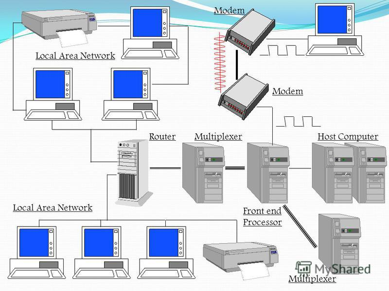 Wide Area Network (WAN) - The network is larger than MAN and LAN - It interconnect LAN of opposite sides of country or around the world - It covers huge geographical area in the world COMPUTER NETWORKING –cont.