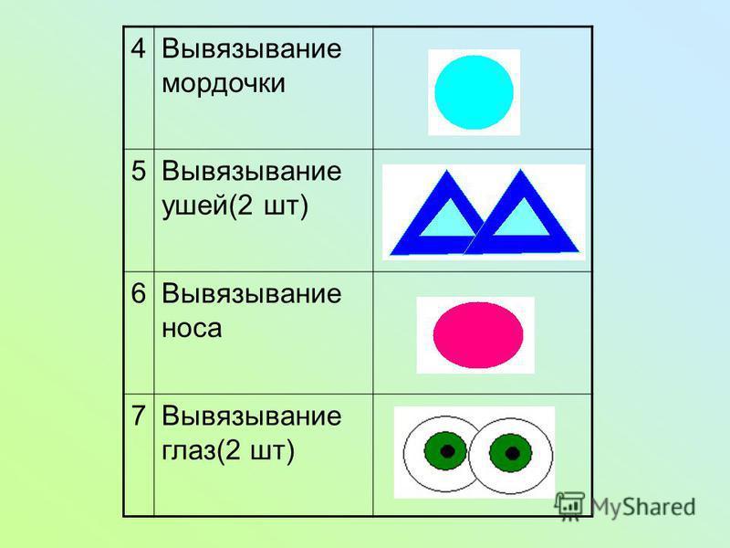 4Вывязывание мордочки 5Вывязывание ушей(2 шт) 6Вывязывание носа 7Вывязывание глаз(2 шт)