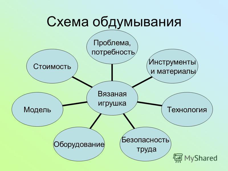 Схема обдумывания для вышивки бисером