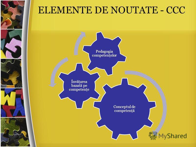 ELEMENTE DE NOUTATE - CCC Conceptul de competenţă Învăţarea bazată pe competenţe Pedagogia competenţelor