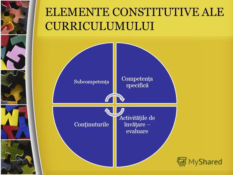 ELEMENTE CONSTITUTIVE ALE CURRICULUMULUI Subcompetenţa Competenţa specifică Activităţile de învăţare – evaluare Conţinuturile