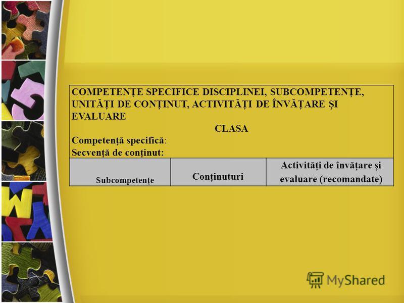 COMPETENŢE SPECIFICE DISCIPLINEI, SUBCOMPETENŢE, UNITĂŢI DE CONŢINUT, ACTIVITĂŢI DE ÎNVĂŢARE ŞI EVALUARE CLASA Competenţă specifică: Secvenţă de conţinut: Subcompetenţe Conţinuturi Activităţi de învăţare şi evaluare (recomandate)