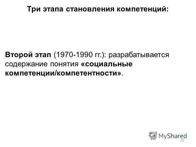 22 Три этапа становления компетенций: Второй этап (1970-1990 гг.): разрабатывается содержание понятия «социальные компетенции/компетентности».
