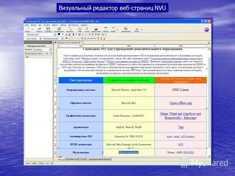 Визуальный редактор веб-страниц NVU