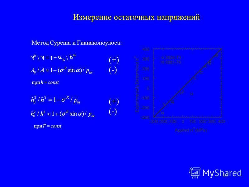 12 Измерение остаточных напряжений при h = const при F = const (+) (-) (+) (-) Метод Суреша и Гианакопоулоса: