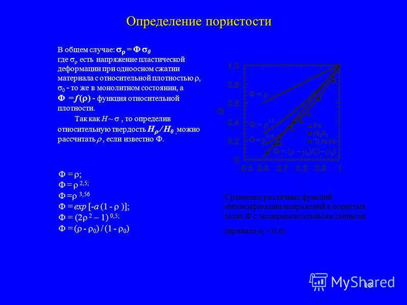 18 Определение пористости Сравнение различных функций интенсификации напряжений в пористых телах с экспериментальными данными (принято 0 = 0,6) В общем случае: = 0 где есть напряжение пластической деформации при одноосном сжатии материала с относител