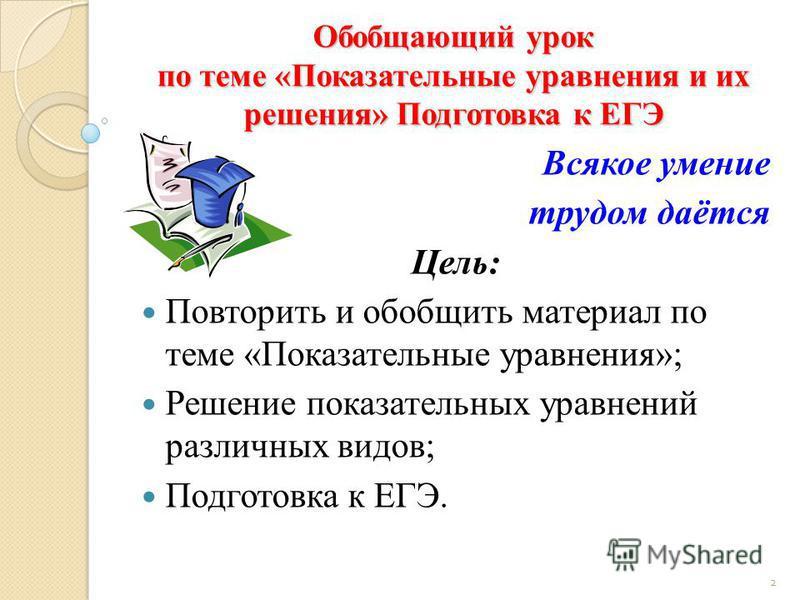 1 МКОУ «СОШ пос. Бавуко» Учитель математики Шорова Фатима Мачраиловна