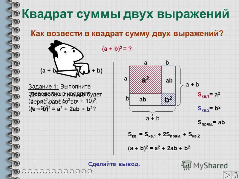 Квадрат суммы двух выражений Как возвести в квадрат сумму двух выражений? (a + b) 2 = ? (a + b) 2 = (a + b)(a + b) Задание 1: Выполните возведение в квадрат: (3 + х) 2, (у + 5) 2, (х + 10) 2, (а + 9) 2. а а b b a + b а 2 а 2 b2b2 ab (a + b) 2 = a 2 +