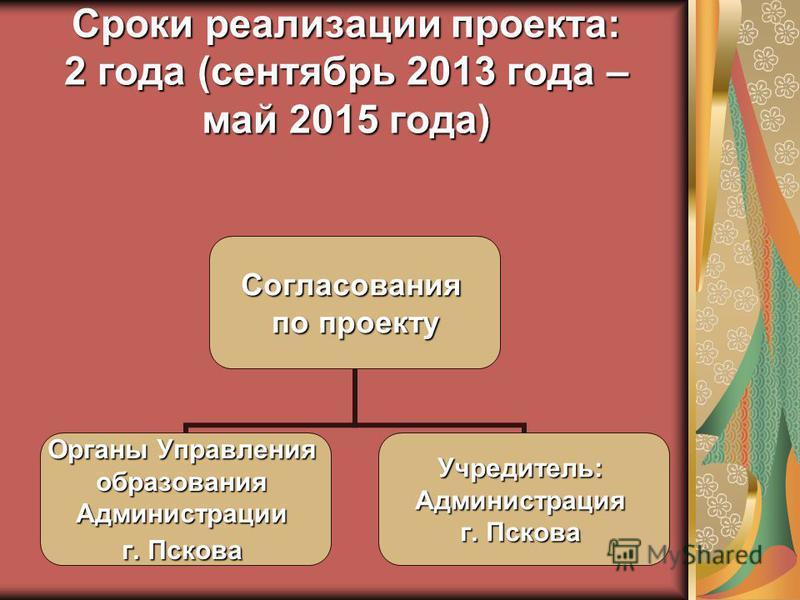 Сроки реализации проекта: 2 года (сентябрь 2013 года – май 2015 года) Согласования по проекту Органы Управления образования Администрации г. Пскова Учредитель:Администрация