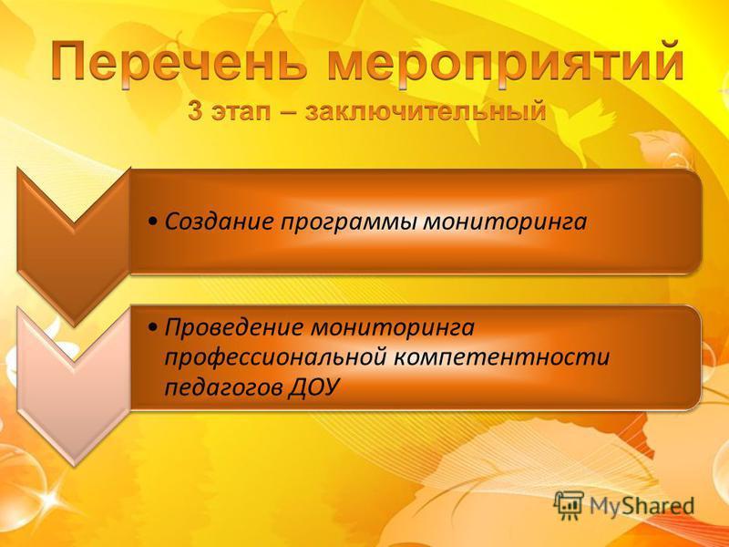 Создание программы мониторинга Проведение мониторинга профессиональной компетентности педагогов ДОУ