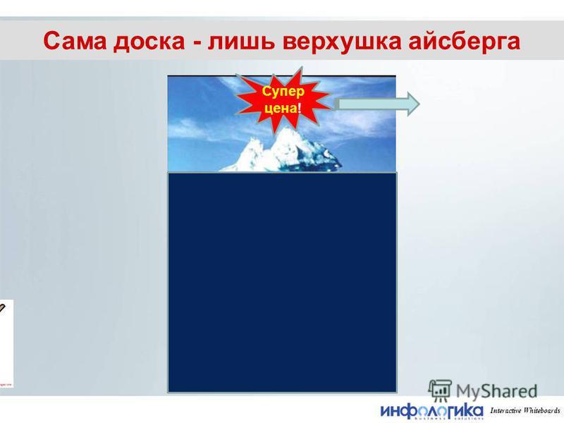 2010 Panasonic Premium Quality Interactive Whiteboards Сама доска - лишь верхушка айсберга Супер цена!
