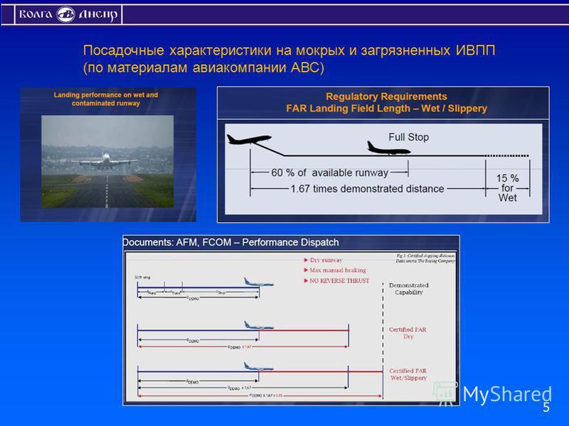 5 Посадочные характеристики на мокрых и загрязненных ИВПП (по материалам авиакомпании АВС)