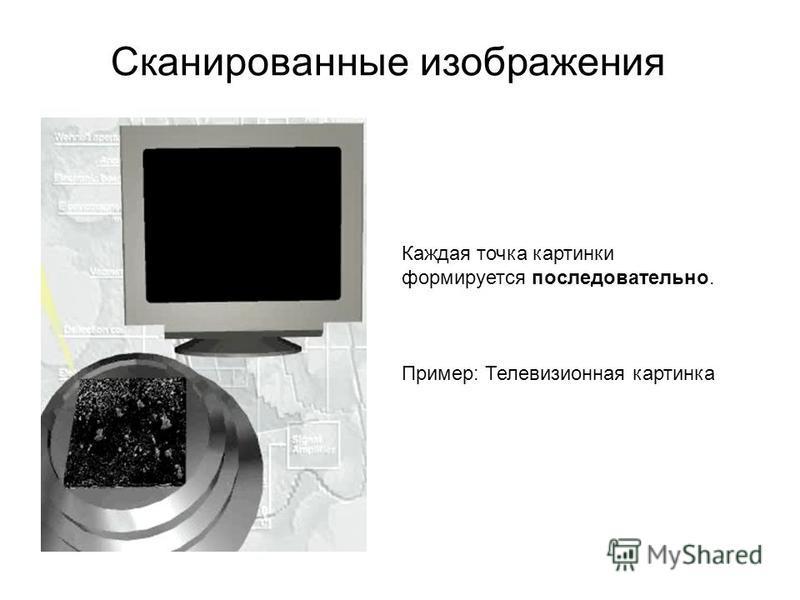 Сканированные изображения Каждая точка картинки формируется последовательно. Пример: Телевизионная картинка