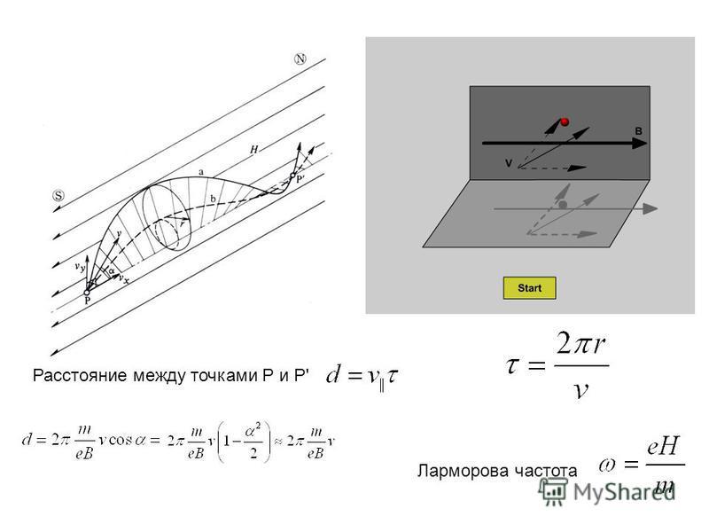 Ларморова частота Расстояние между точками P и P'